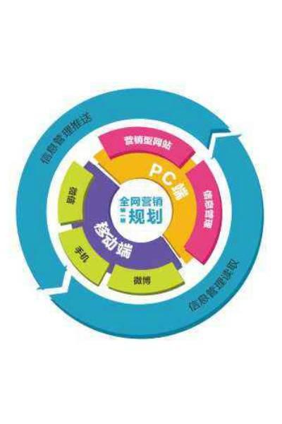 企业经典案例12个行业微信运营策划方案