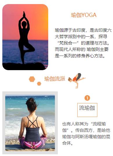 瑜伽YOGA修身养心方法古印度推文模板微信素材