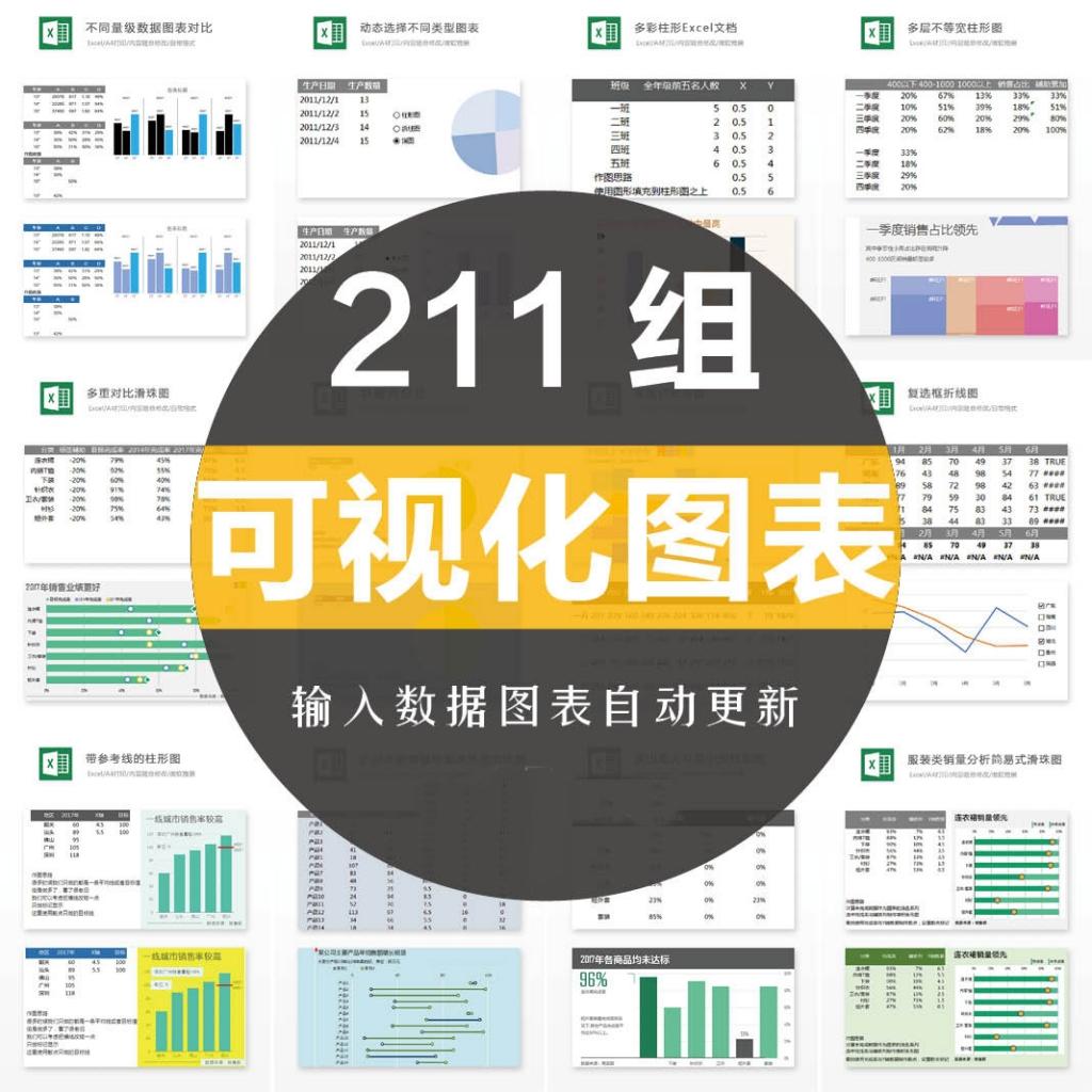 可视化图表Excel模板数据自动生成图形办公专用表格